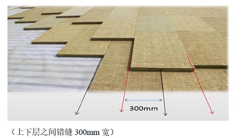 TPO防水卷材施工工艺(传统机械固定)