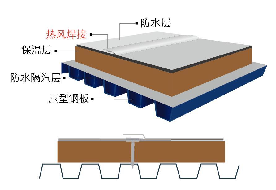 TPO 单层屋面系统施工方案