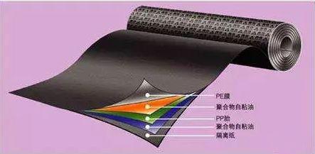 PET膜自粘德赢手机版卷材+非固化橡胶沥青涂料施工(细部节点)工艺及注意事项